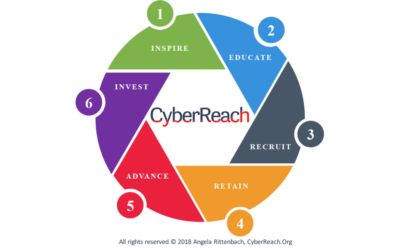 Riverstone Solutions CEO launches CyberReach.Org, A Cyber and STEM non-profit
